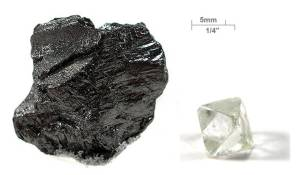 Graphite-and-diamond-with-scale